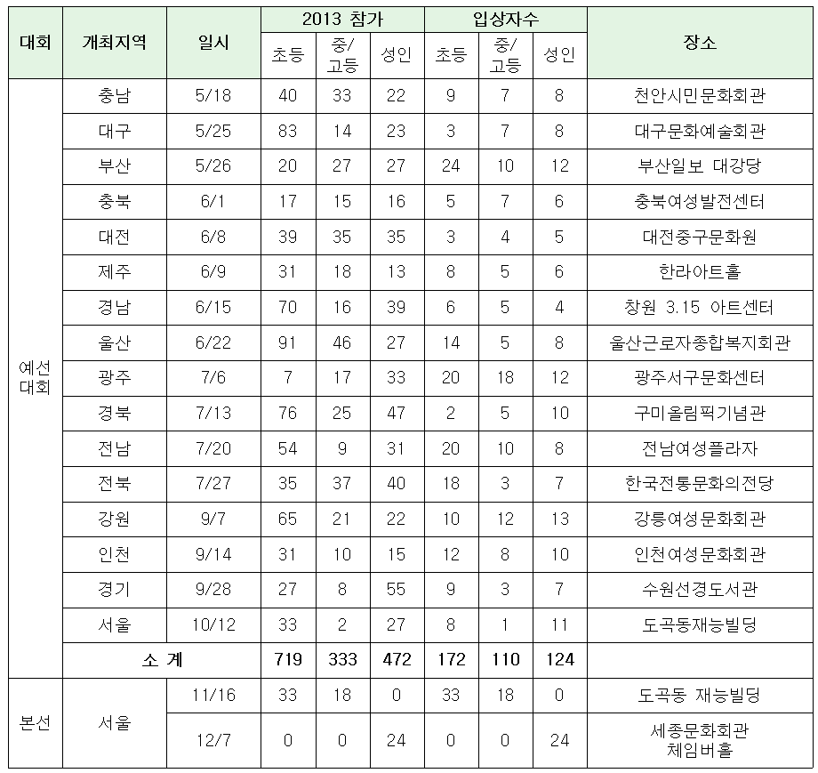 23회 결과.png