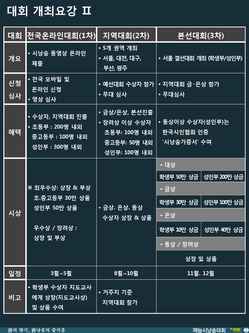 개최요강 홈페이지.png